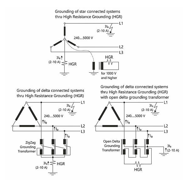 high resistance ground wiring diagram wiring diagram review  high resistance ground wiring diagram #3